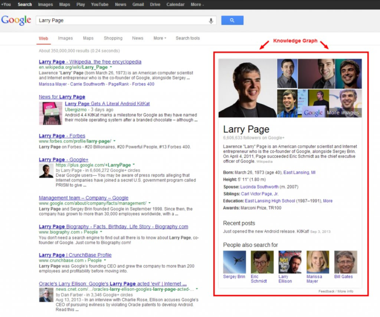 Knowledge graph panel of Larry Page